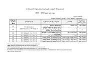 criteres master 2012