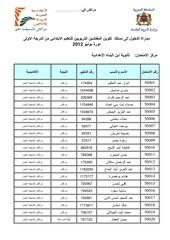 candidat isnpect primaire marrakech