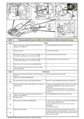 Fichier PDF procedures ads ii mercedes