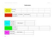 Fichier PDF tranches horaires pour le groupe e tour 2012