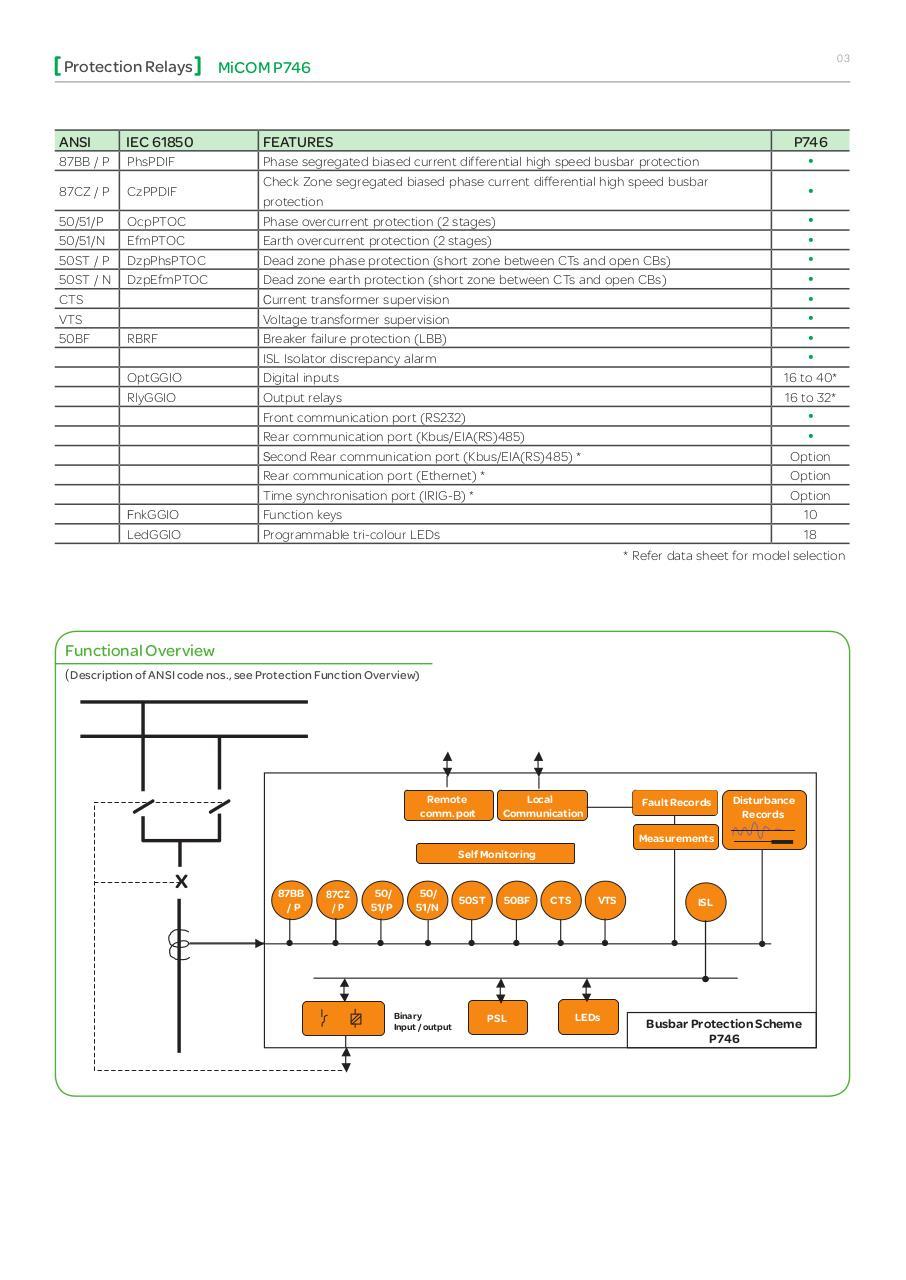HD P746 NRJED111065EN - Fichier PDF