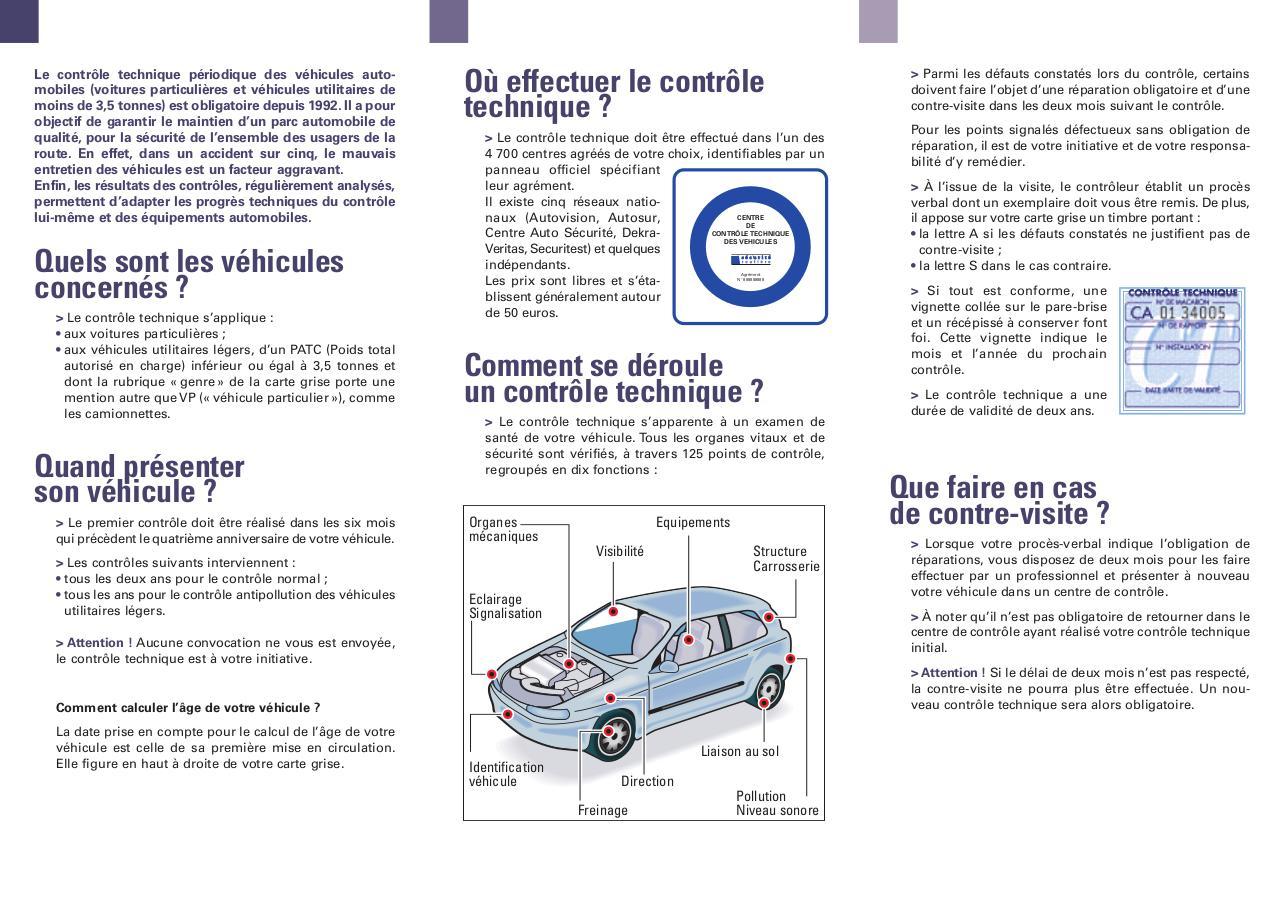 mfp mobilisons 04 depliant controle technique 2005 04 08 cle587711 pdf fichier pdf. Black Bedroom Furniture Sets. Home Design Ideas