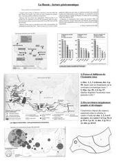 fiche lecture geoeconomique russie