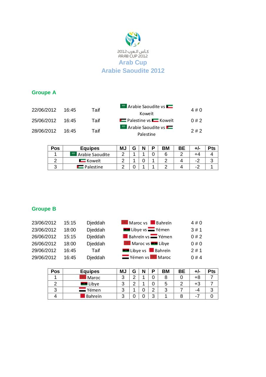 Aperçu du document Arab Cup 2012.pdf - page 1/2