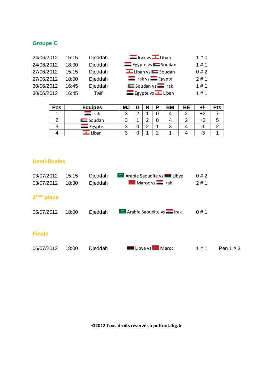 Aperçu du document Arab Cup 2012.pdf - page 2/2