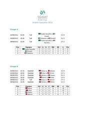 arab cup 2012