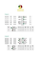 arab cup u20 2012