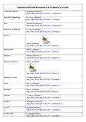 z nous avons ordre alphabetique visite dans le departement de la