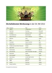 werbecharts 34 2012