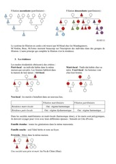 Organisation sociale.pdf - page 2/15