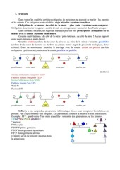 Organisation sociale.pdf - page 3/15