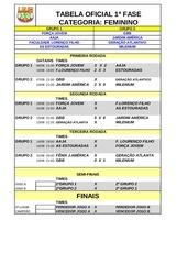tabela feminina 2012