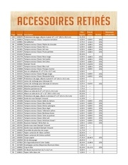 accessories availability fr 1