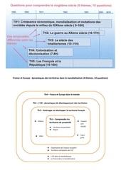 Fichier PDF transparent schemas programme 1ere