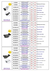 Eonboom CCTV camera Price List --2012.07A (rossa).pdf - page 2/21