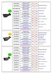 Eonboom CCTV camera Price List --2012.07A (rossa).pdf - page 3/21
