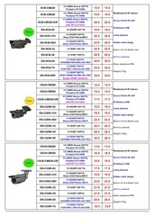 Eonboom CCTV camera Price List --2012.07A (rossa).pdf - page 4/21