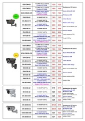 Eonboom CCTV camera Price List --2012.07A (rossa).pdf - page 5/21