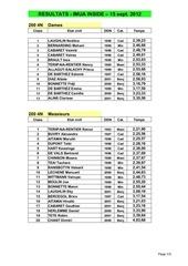 resultats inside imua 15 sept 2012