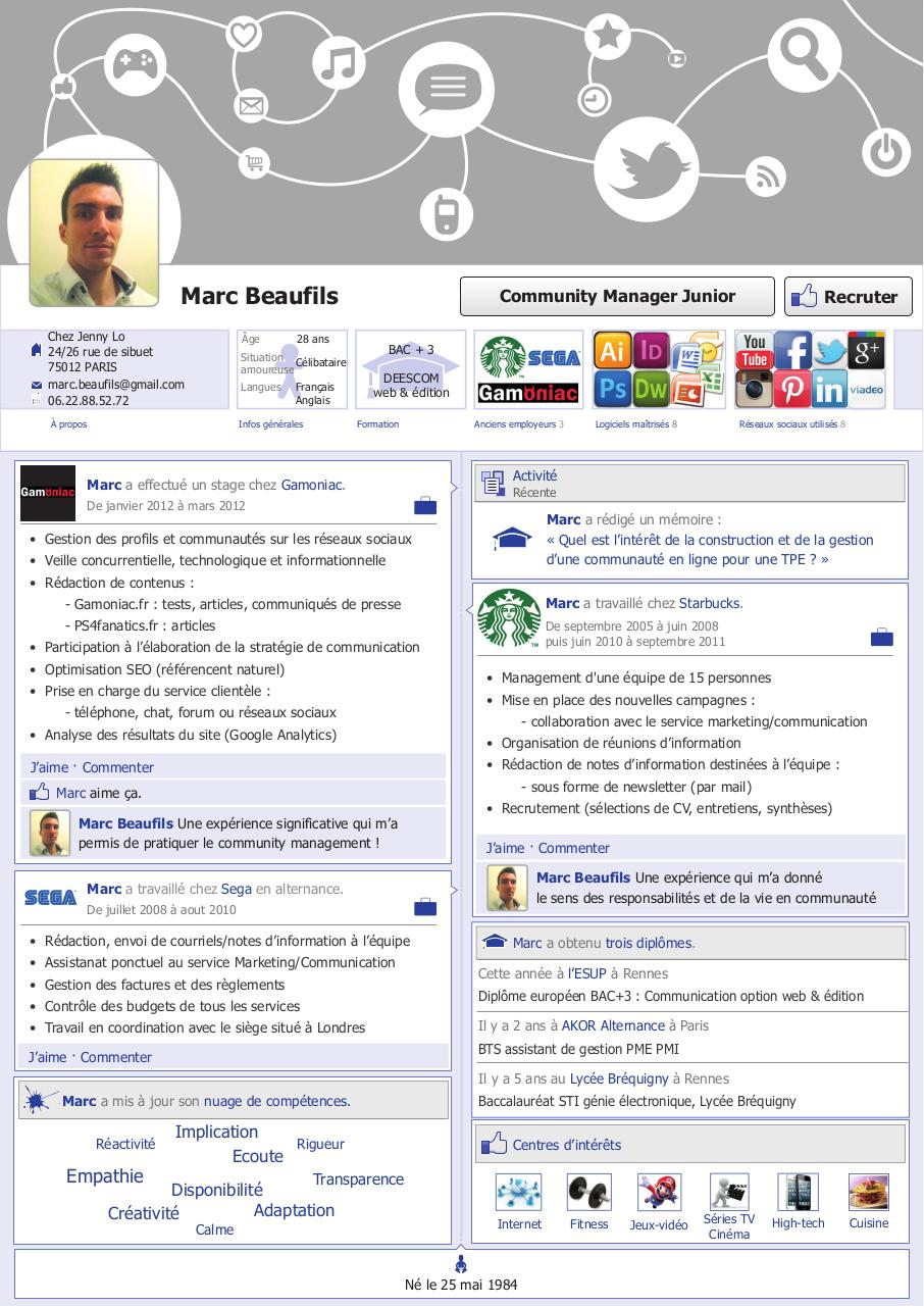communitymanager tag2 copie  communitymanager tag2 copie
