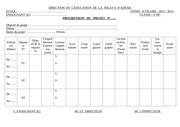 Fichier PDF modele progression d un projet 5 ap