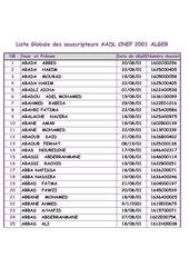 liste globale mis a jour 22 sep