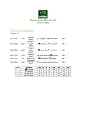 championnat d europe u19 2012