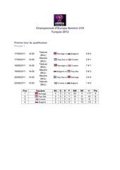 championnat d europe u19 w 2012