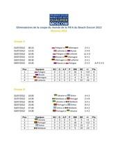 eliminatoires de la coupe du monde de la fifa du beach soccer 20