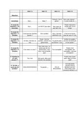 Fichier PDF document2