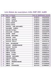 liste globale mis a jour 05 10 2012