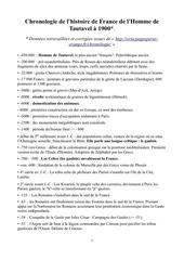 Fichier PDF histoire de france 1