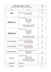 Fichier PDF tolkiers