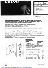 Fichier PDF volvo 480 section 02d 23 408 systeme de commande moteur fenix 1