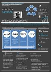 Fichier PDF fmercier cv 2012