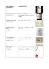 etiquettes vinomitica