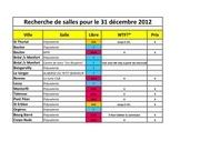 recherche de salles pour le 31 decembre 2012