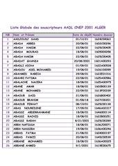 liste globale mis a jour 07 11 2012