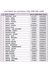liste globale mis a jour 10 11 2012