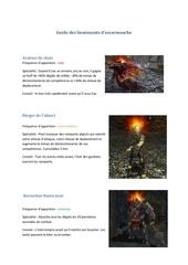 guide des lieutenants