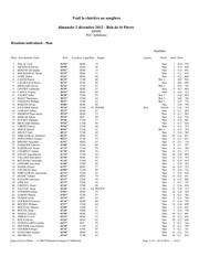 9 km resultats bois de st pierre