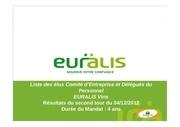 resultats elections professionnelles 04 12 2012 final