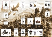 arbre technologique bretonniehr