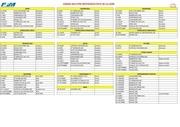 saison 2013 motocross ffm pays de la loire 2