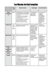 Fichier PDF svt pdf