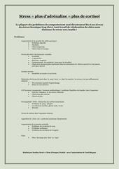 Fichier PDF stress fr