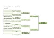 Fichier PDF les voleurs de miettes genealogie lvm feral