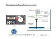 Fichier PDF mesure diagnostic electricite