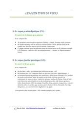 Fichier PDF bdg lesbases