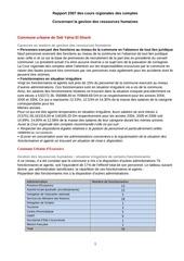 rapports des cours regionales des comptes concernant la gestion des ressources humaines